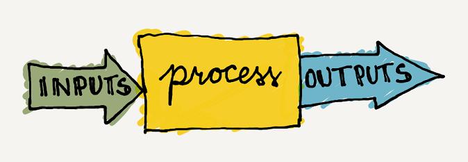 Nguyên tắc chất lượng số 4] Tiếp cận theo quá trình - Việt Quality